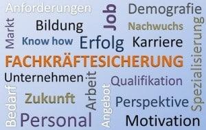 Mit dem Stellenmarkt von CATERING MANAGEMENT finden Sie zuverlässig passende Mitarbeiter. Foto: LieC  / pixelio.de