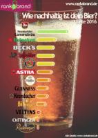 Grafik zu Biermarken