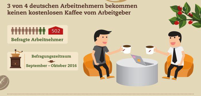 Graphik Kaffee Selbstzahler